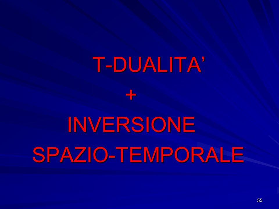 T-DUALITA' + INVERSIONE SPAZIO-TEMPORALE