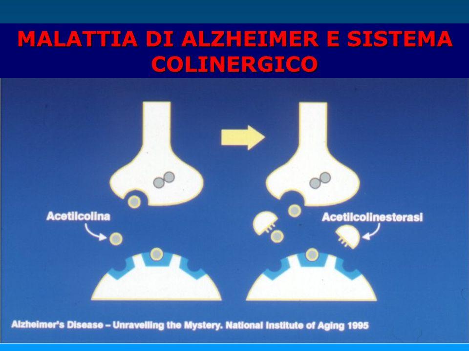 MALATTIA DI ALZHEIMER E SISTEMA COLINERGICO