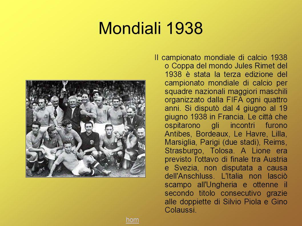 Mondiali 1938