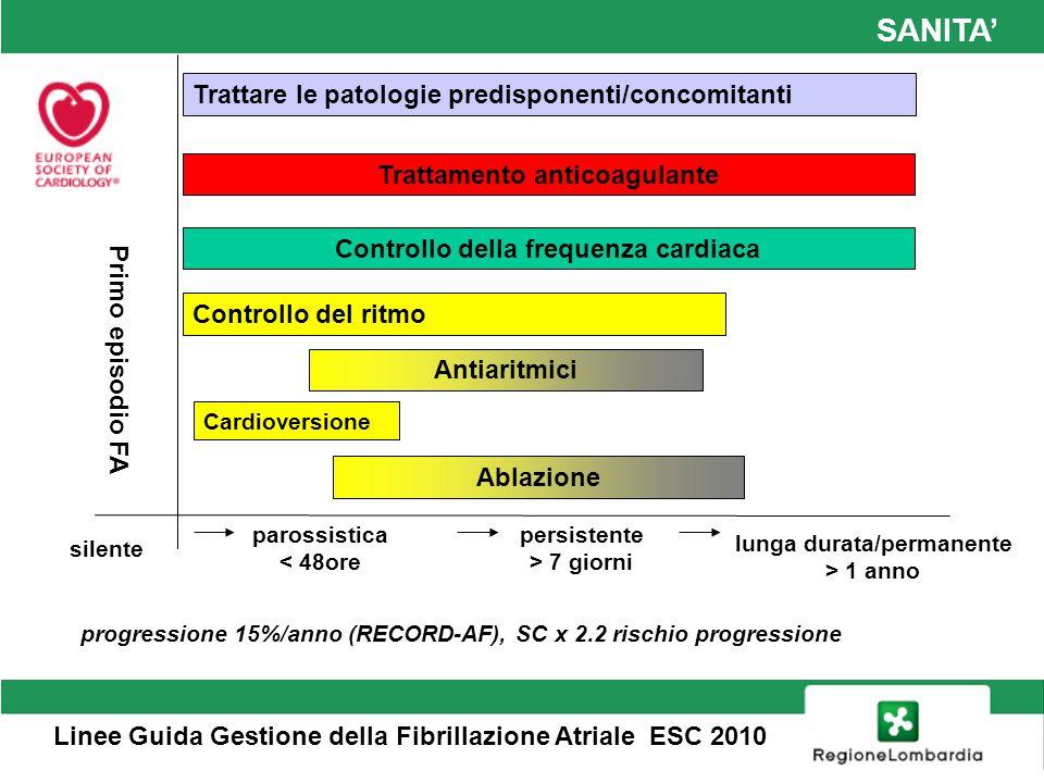SANITA' Trattare le patologie predisponenti/concomitanti
