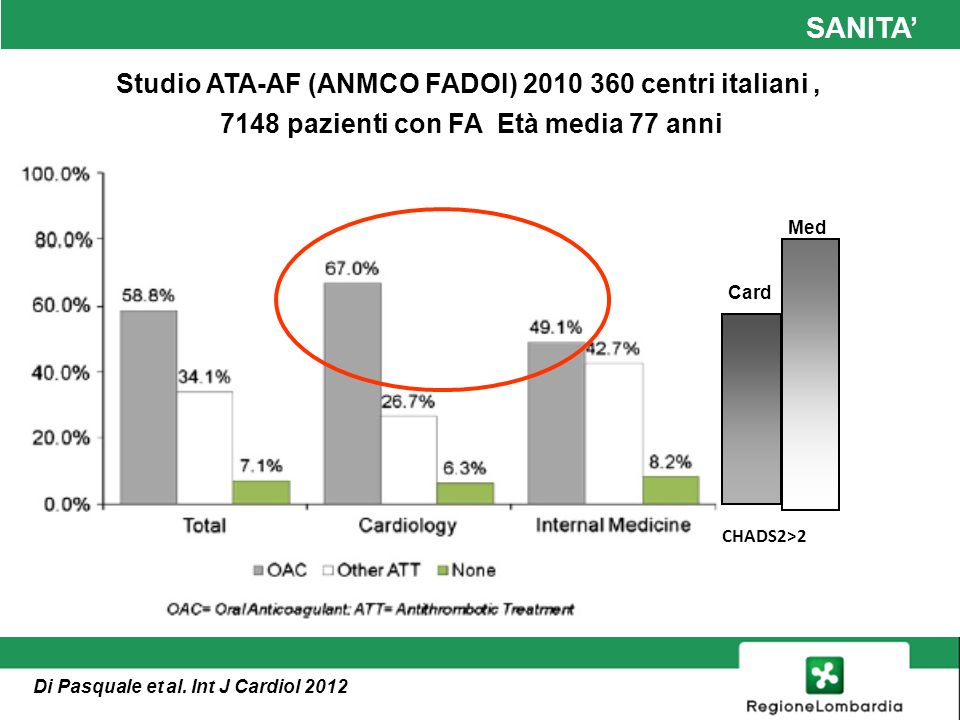SANITA' Studio ATA-AF (ANMCO FADOI) 2010 360 centri italiani ,