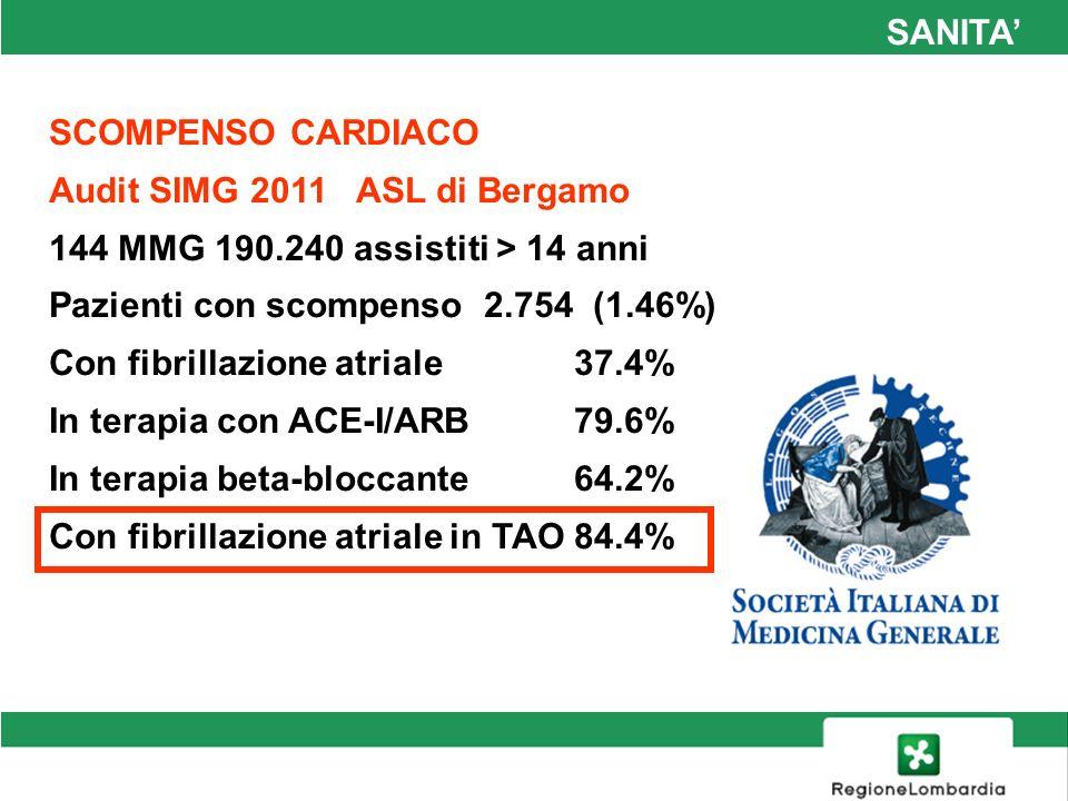 SANITA' SANITA' SCOMPENSO CARDIACO. Audit SIMG 2011 ASL di Bergamo. 144 MMG 190.240 assistiti > 14 anni.