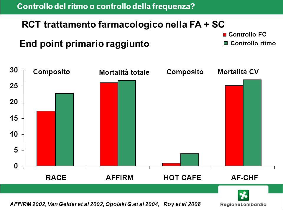 RCT trattamento farmacologico nella FA + SC