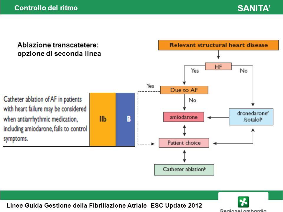 SANITA' Controllo del ritmo Ablazione transcatetere: