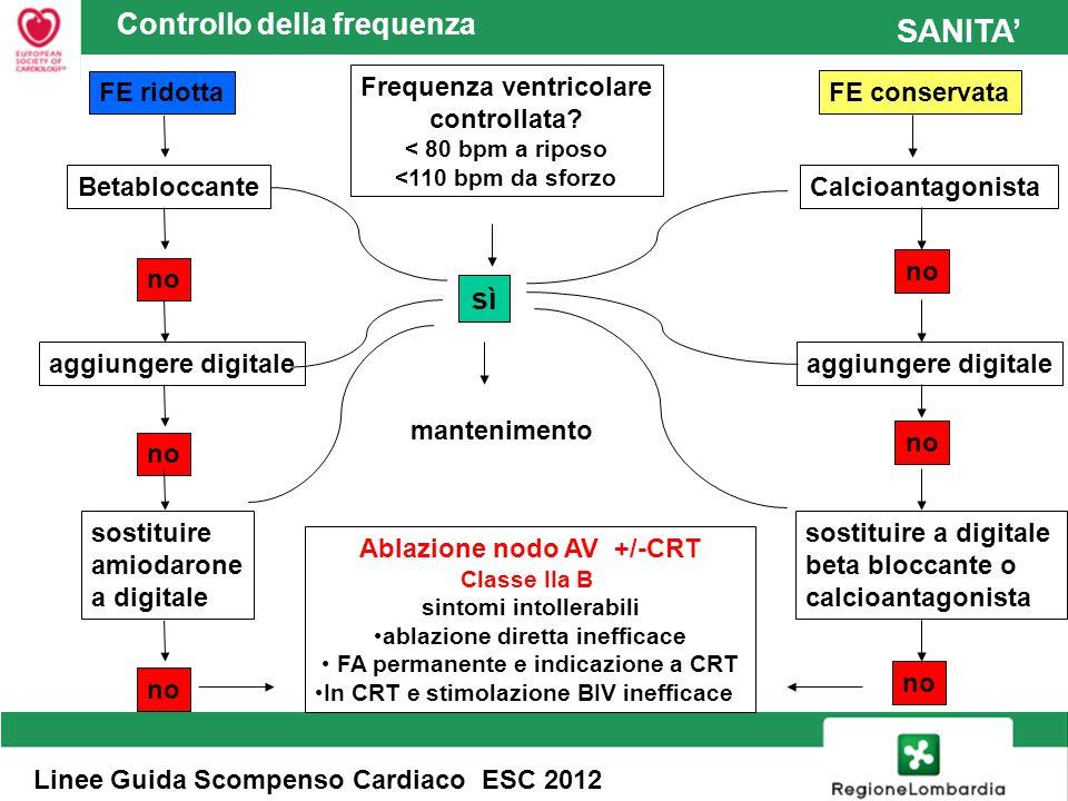 SANITA' Controllo della frequenza sì Frequenza ventricolare