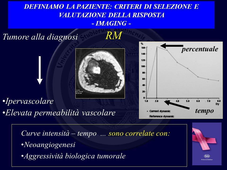 RM Tumore alla diagnosi Ipervascolare Elevata permeabilità vascolare