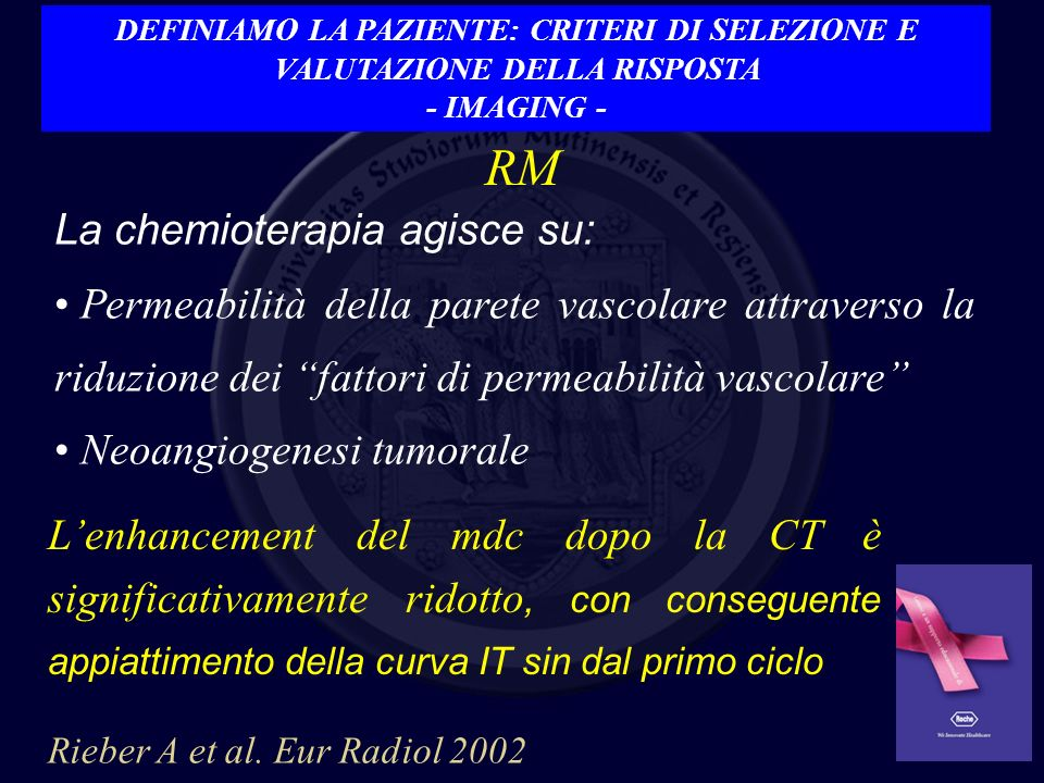 Rieber A et al. Eur Radiol 2002