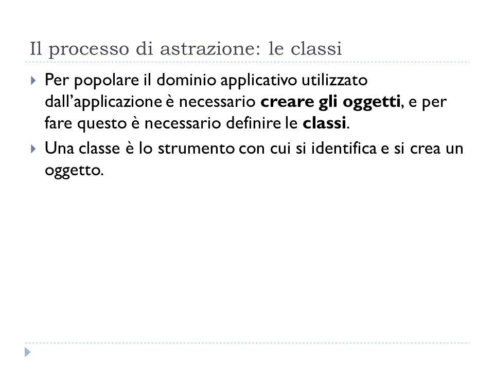 Il processo di astrazione: le classi
