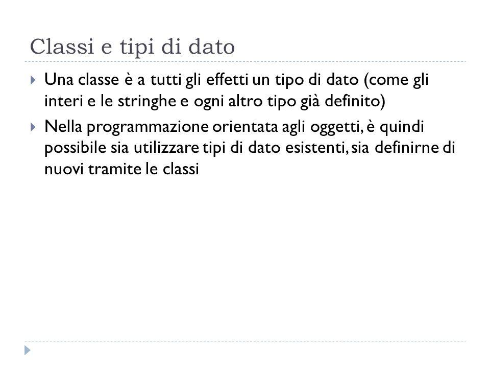 Classi e tipi di dato Una classe è a tutti gli effetti un tipo di dato (come gli interi e le stringhe e ogni altro tipo già definito)