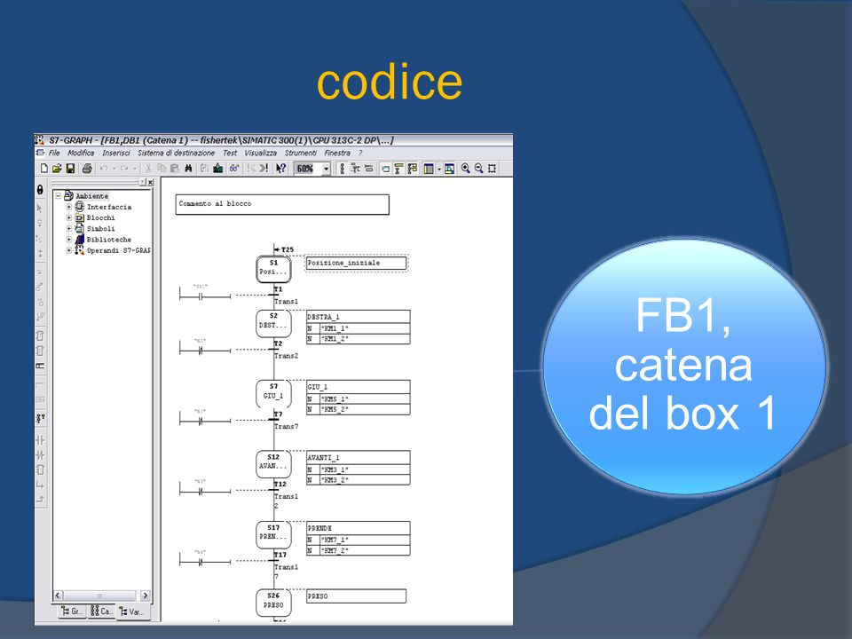 codice FB1, catena del box 1