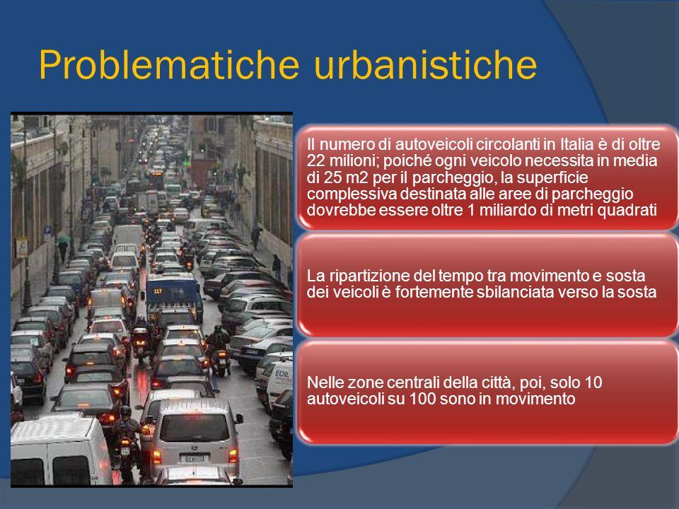 Problematiche urbanistiche