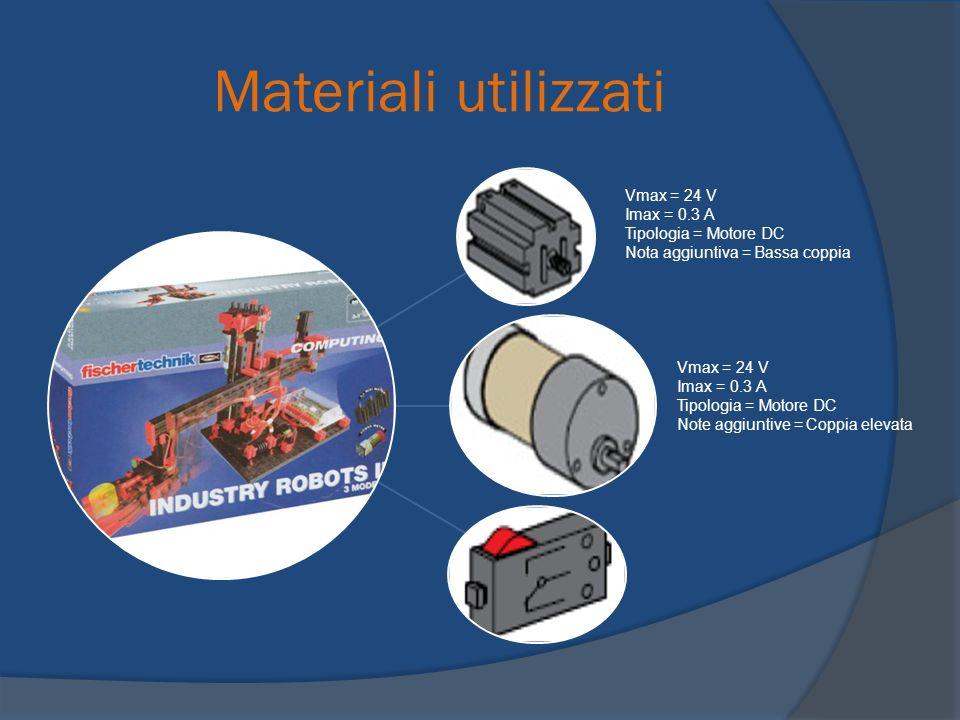 Materiali utilizzati Vmax = 24 V Imax = 0.3 A Tipologia = Motore DC