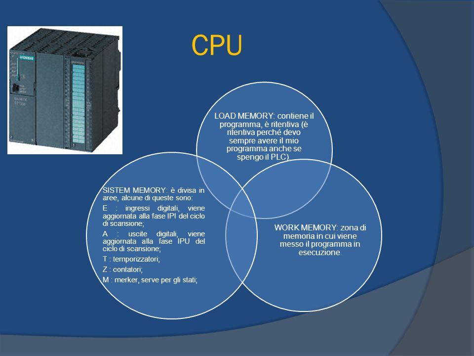 CPULOAD MEMORY: contiene il programma, è ritentiva (è ritentiva perché devo sempre avere il mio programma anche se spengo il PLC).