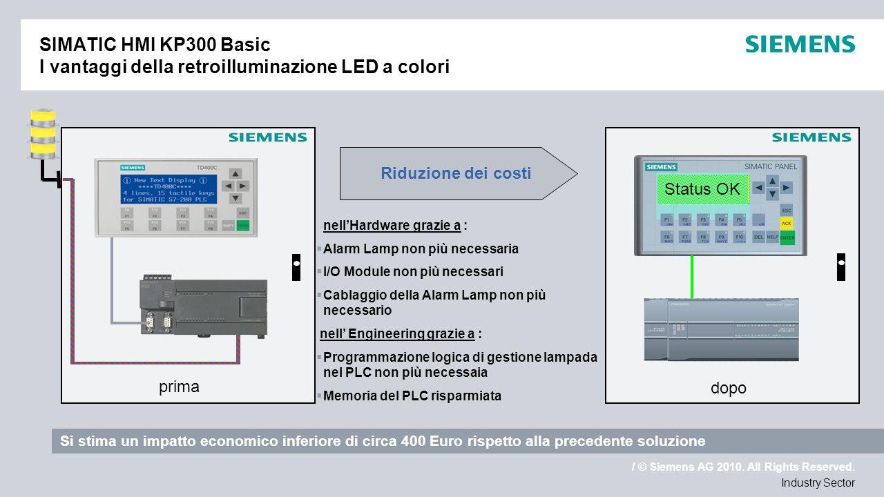 SIMATIC HMI KP300 Basic I vantaggi della retroilluminazione LED a colori