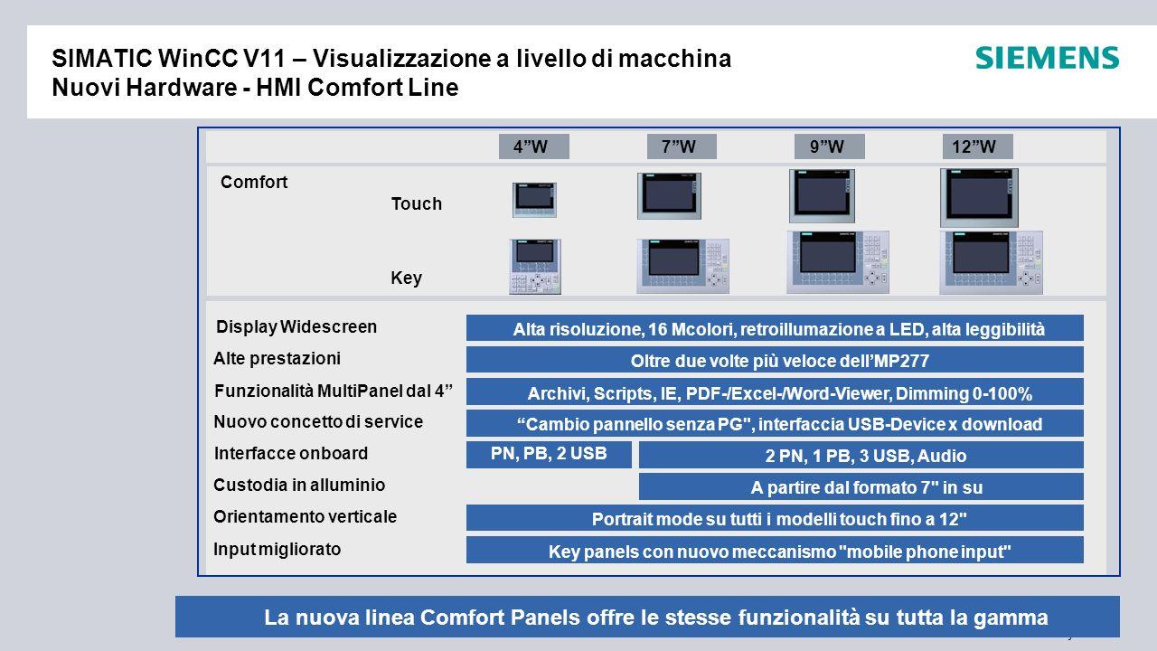 SIMATIC WinCC V11 – Visualizzazione a livello di macchina Nuovi Hardware - HMI Comfort Line