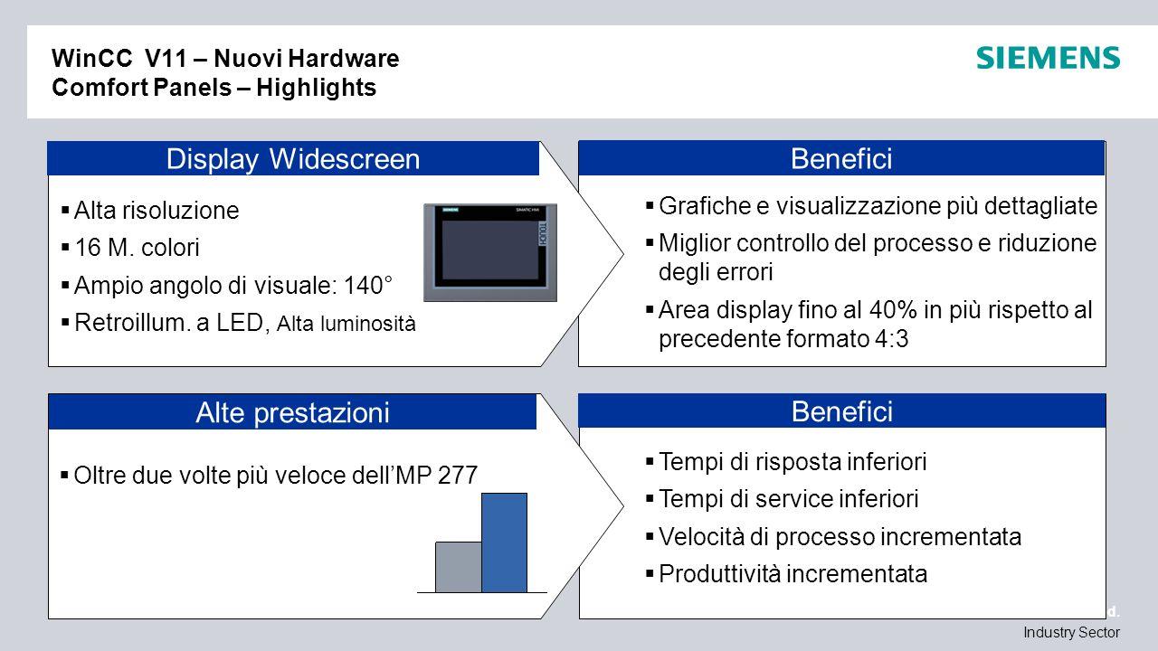 WinCC V11 – Nuovi Hardware Comfort Panels – Highlights