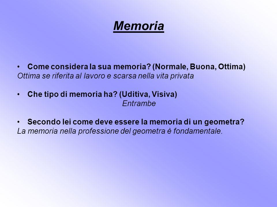 Memoria Come considera la sua memoria (Normale, Buona, Ottima)