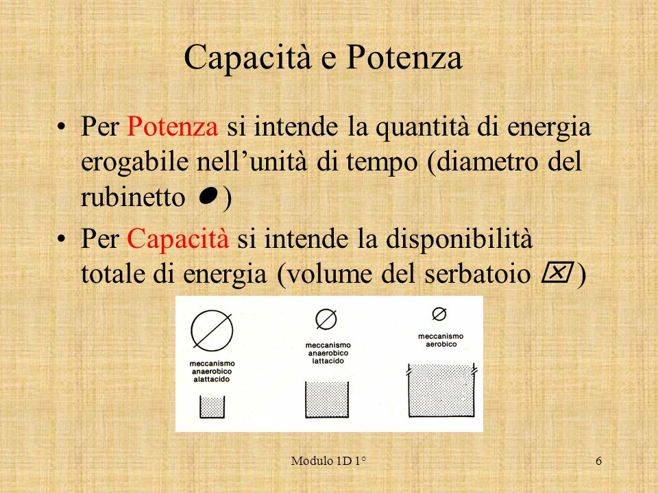 Capacità e Potenza Per Potenza si intende la quantità di energia erogabile nell'unità di tempo (diametro del rubinetto l )