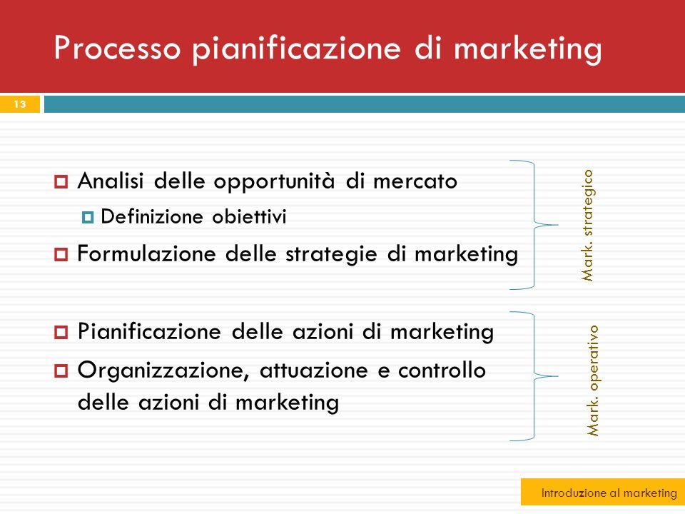 Processo pianificazione di marketing