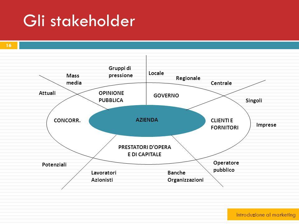 Gli stakeholder Gruppi di pressione Locale Mass media Regionale