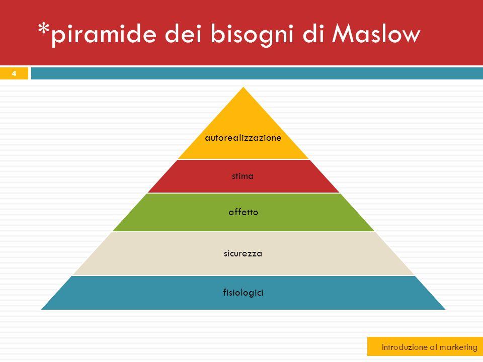 *piramide dei bisogni di Maslow