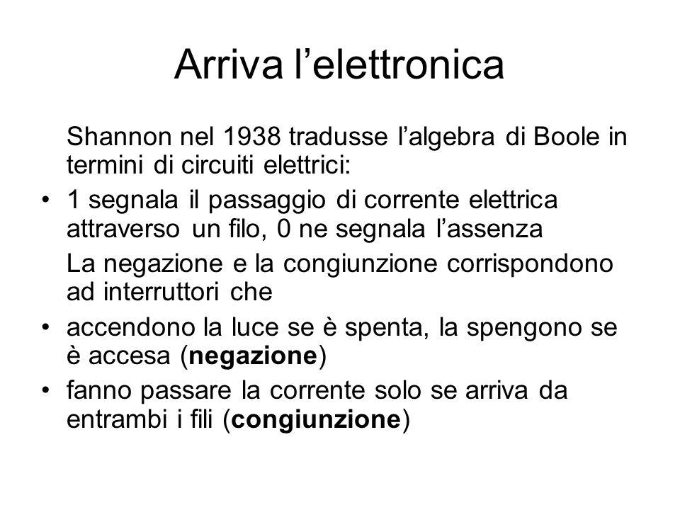 Arriva l'elettronica Shannon nel 1938 tradusse l'algebra di Boole in termini di circuiti elettrici: