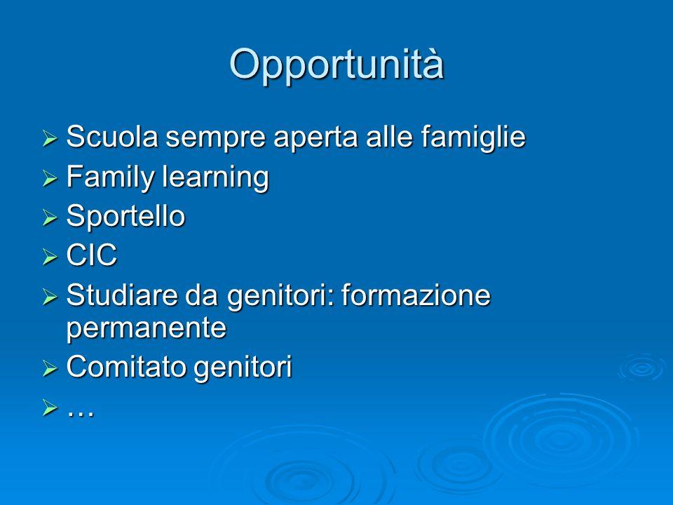 Opportunità Scuola sempre aperta alle famiglie Family learning