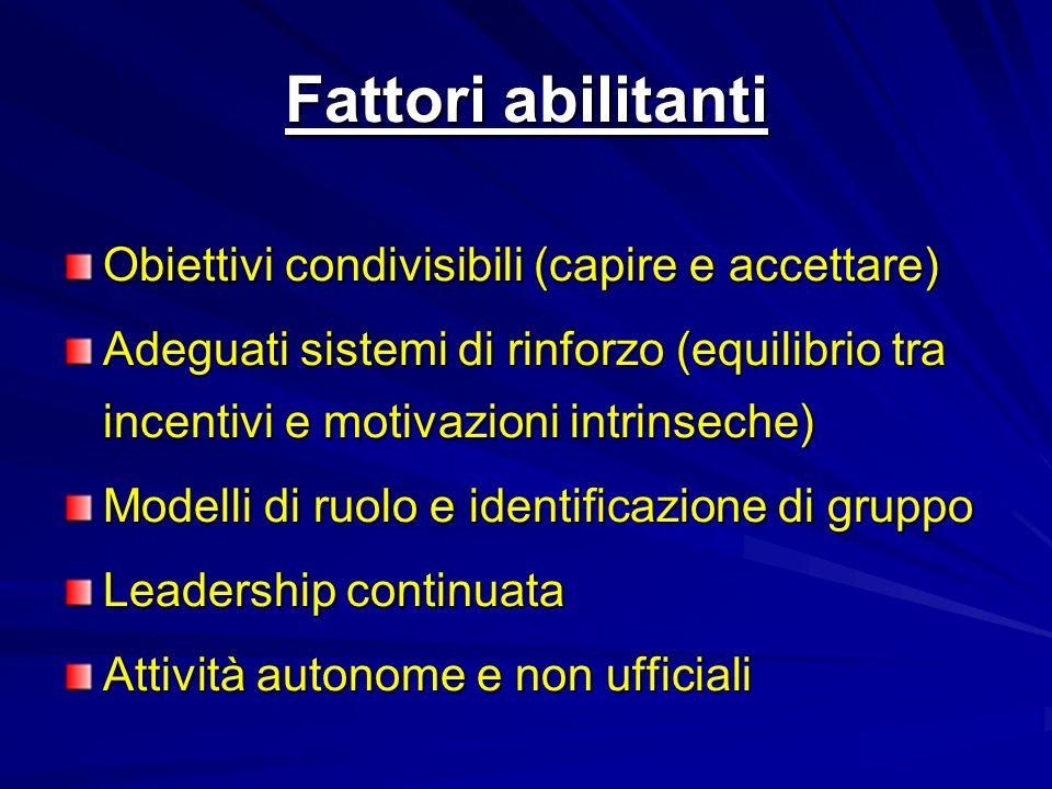 Fattori abilitanti Obiettivi condivisibili (capire e accettare)
