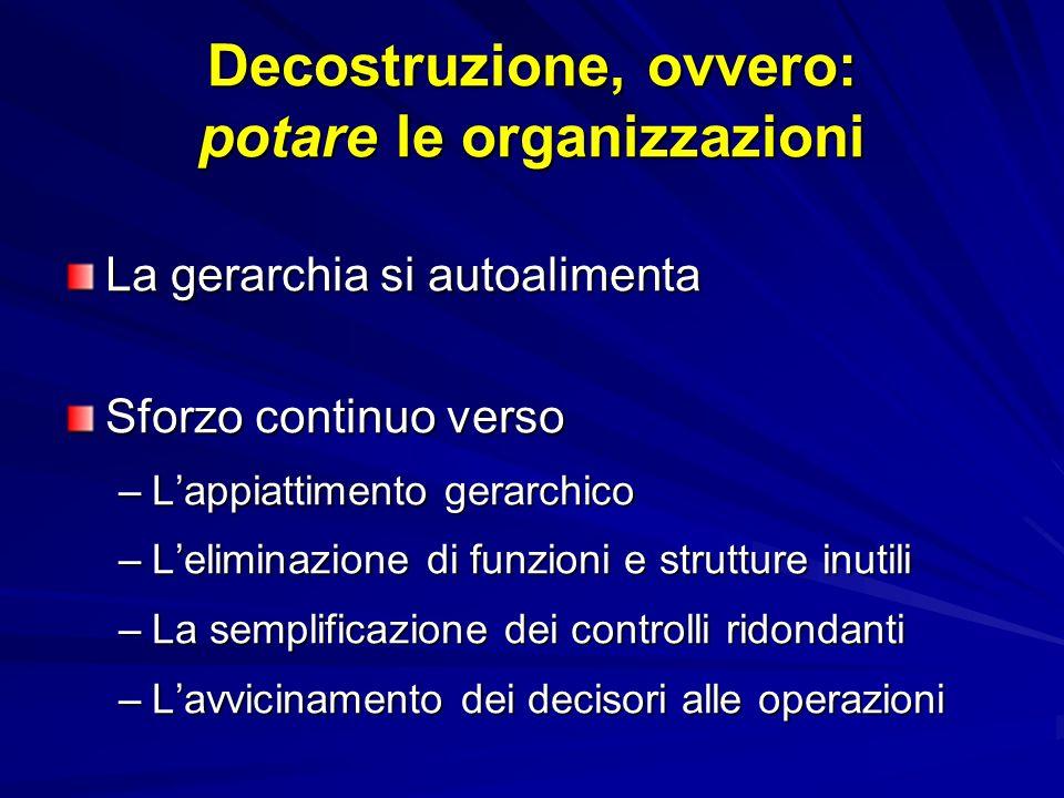 Decostruzione, ovvero: potare le organizzazioni