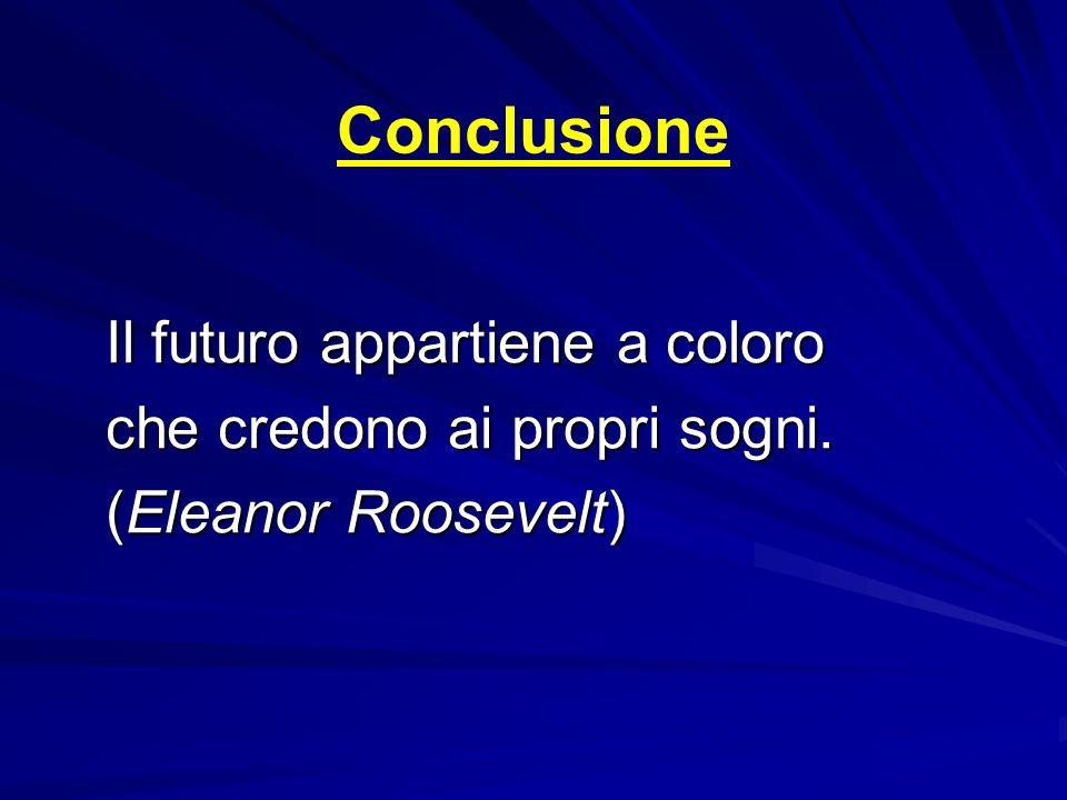 Conclusione Il futuro appartiene a coloro che credono ai propri sogni.