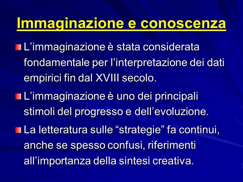 Immaginazione e conoscenza