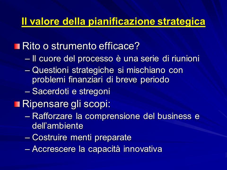 Il valore della pianificazione strategica