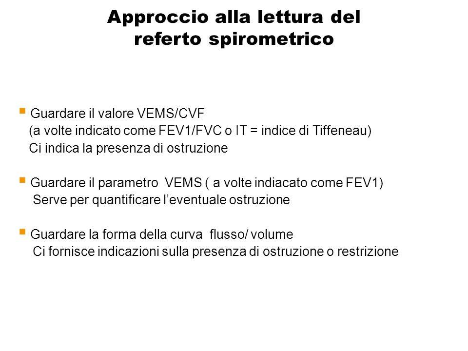 Approccio alla lettura del referto spirometrico