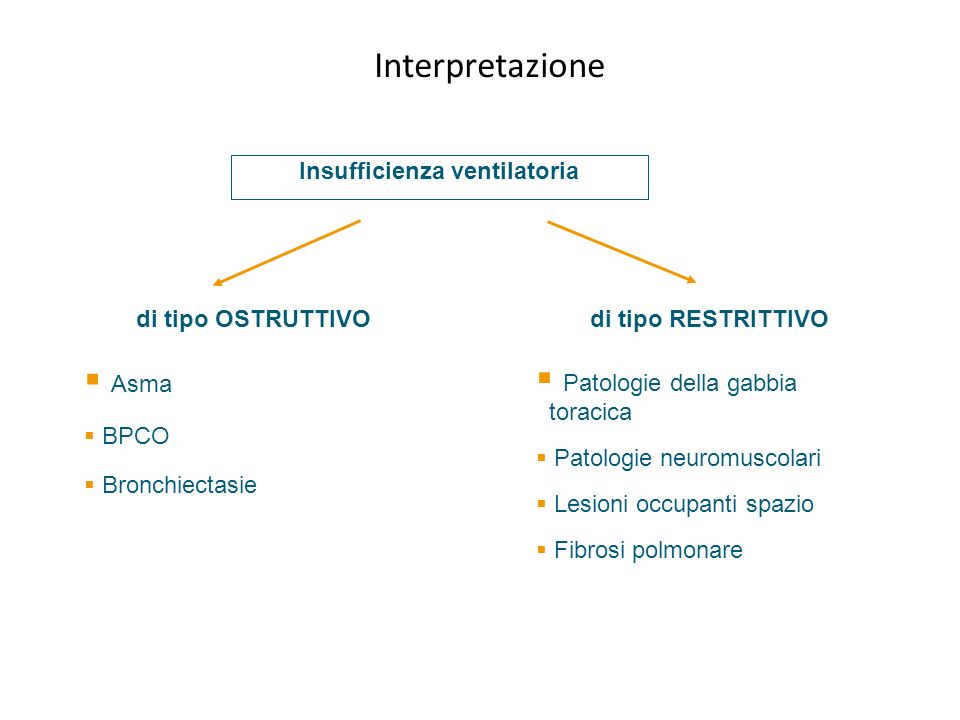 Insufficienza ventilatoria