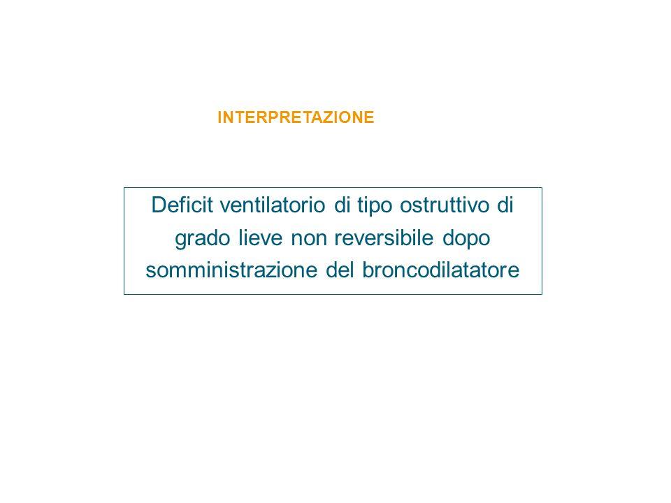 Deficit ventilatorio di tipo ostruttivo di