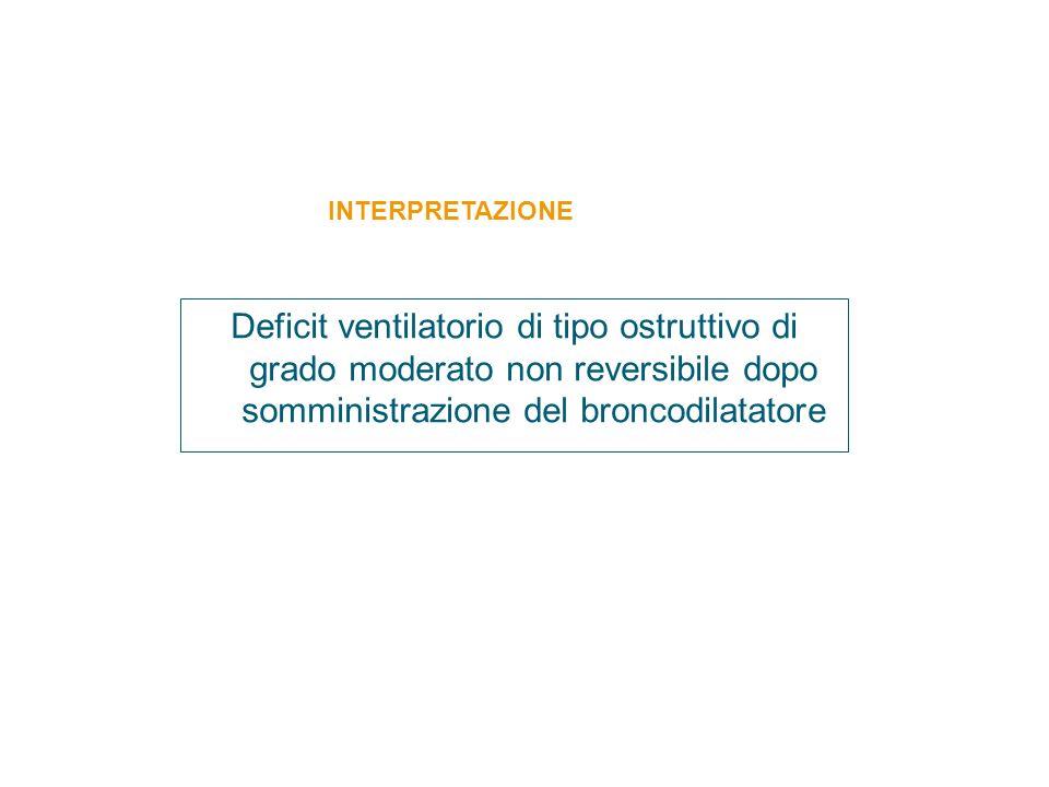 INTERPRETAZIONE Deficit ventilatorio di tipo ostruttivo di grado moderato non reversibile dopo somministrazione del broncodilatatore.