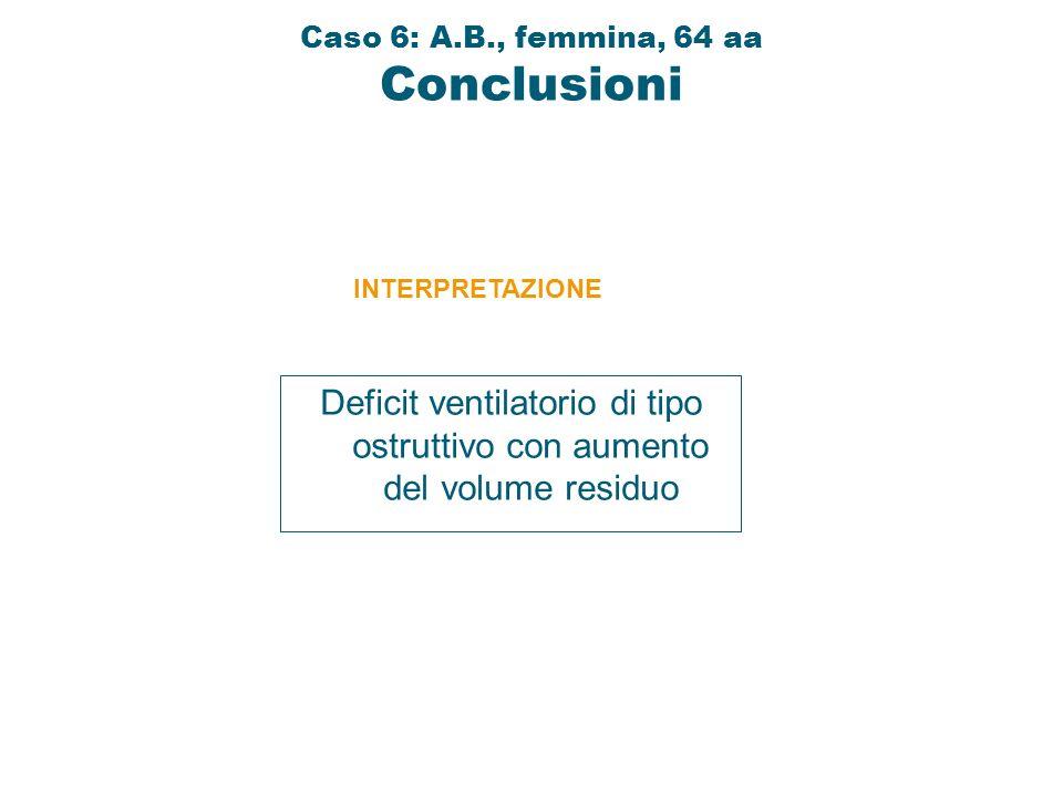 Caso 6: A.B., femmina, 64 aa Conclusioni