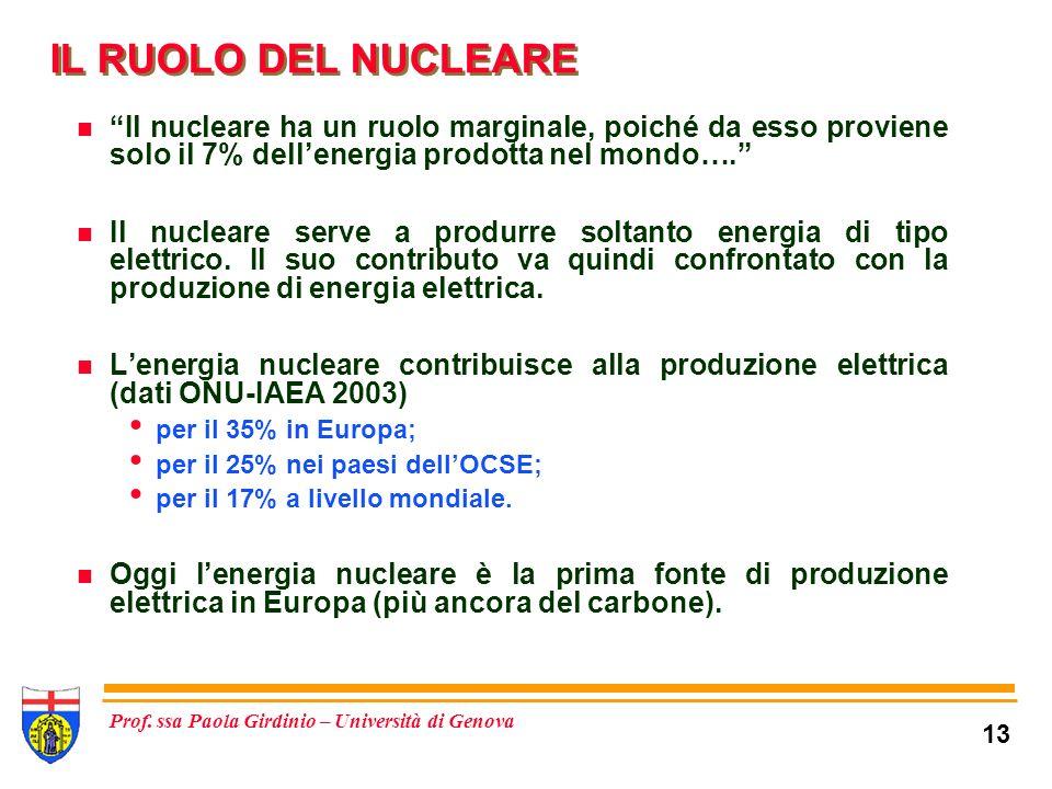 IL RUOLO DEL NUCLEARE Il nucleare ha un ruolo marginale, poiché da esso proviene solo il 7% dell'energia prodotta nel mondo….