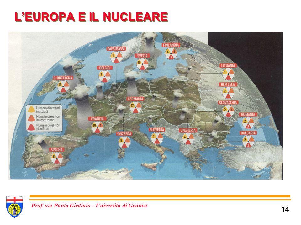 L'EUROPA E IL NUCLEARE