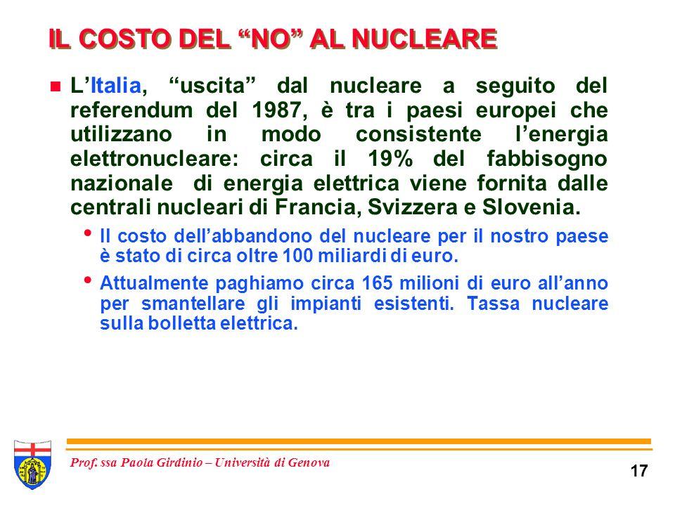 IL COSTO DEL NO AL NUCLEARE