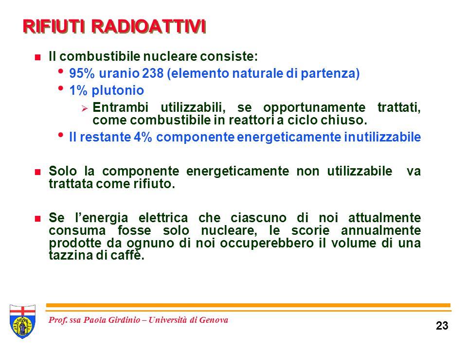 RIFIUTI RADIOATTIVI Il combustibile nucleare consiste: