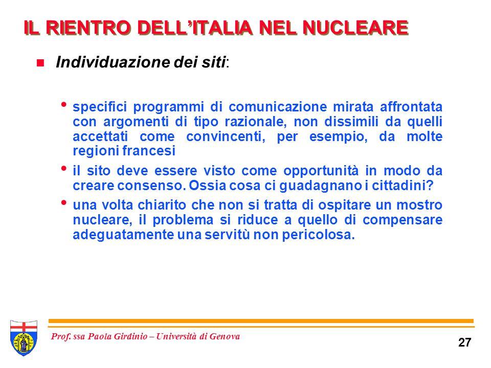 IL RIENTRO DELL'ITALIA NEL NUCLEARE