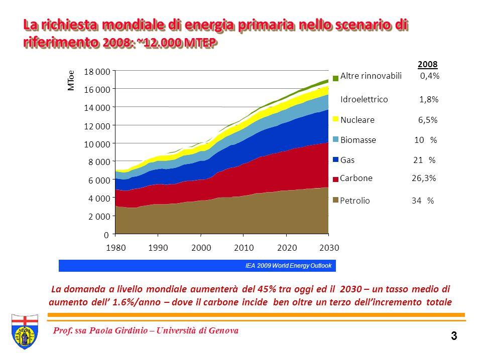 La richiesta mondiale di energia primaria nello scenario di riferimento 2008: ~12.000 MTEP