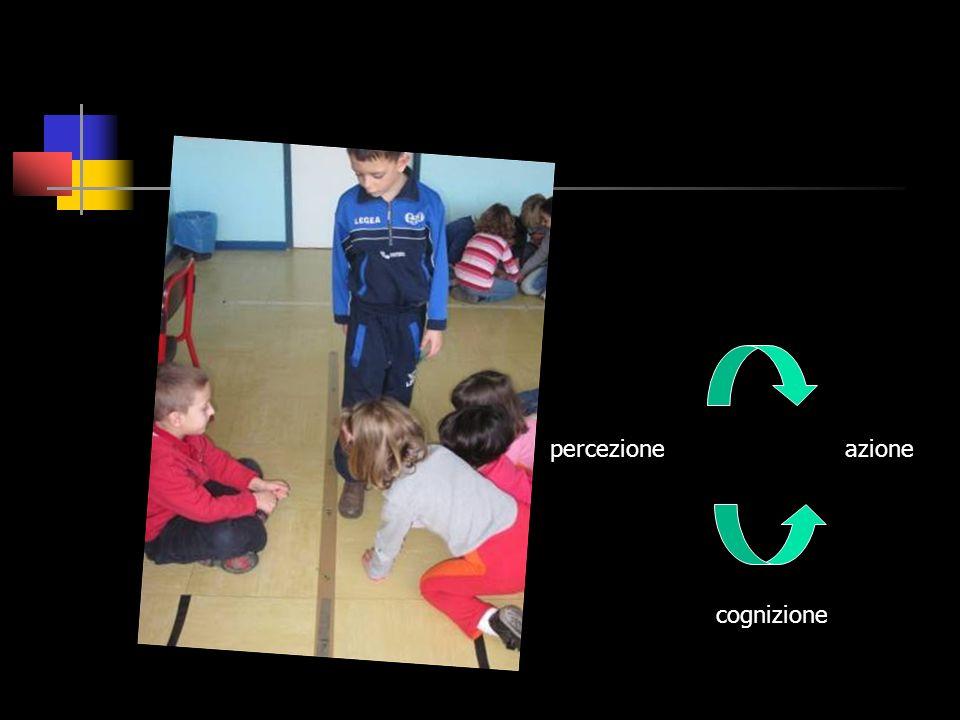 percezione azione cognizione