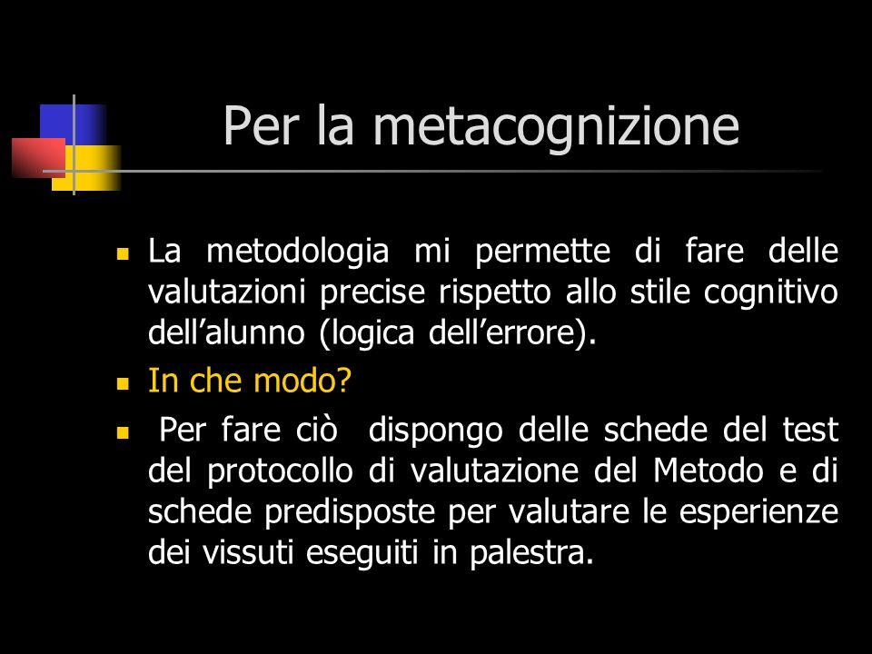 Per la metacognizione La metodologia mi permette di fare delle valutazioni precise rispetto allo stile cognitivo dell'alunno (logica dell'errore).