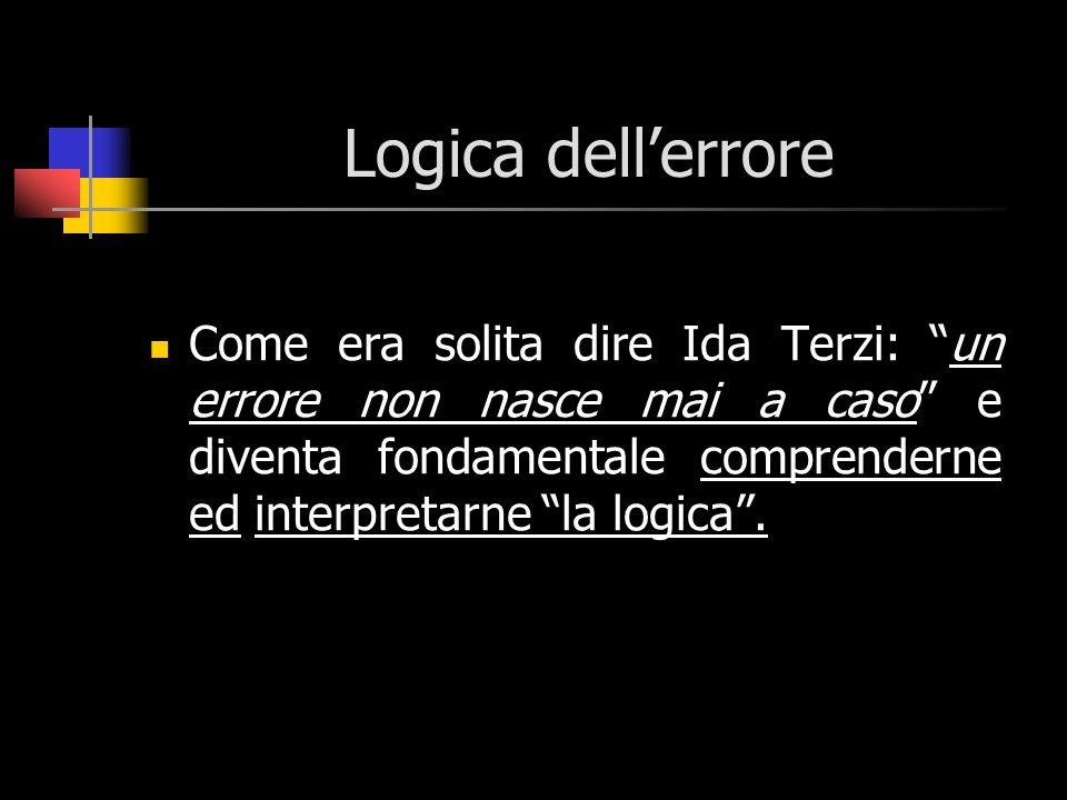 Logica dell'errore Come era solita dire Ida Terzi: un errore non nasce mai a caso e diventa fondamentale comprenderne ed interpretarne la logica .
