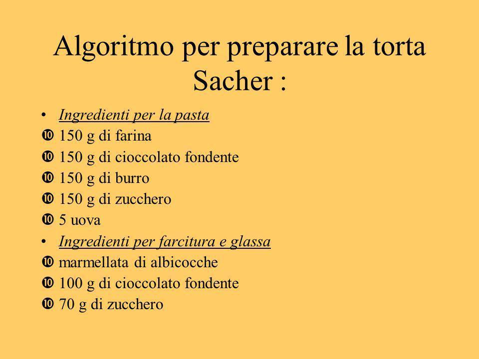 Algoritmo per preparare la torta Sacher :