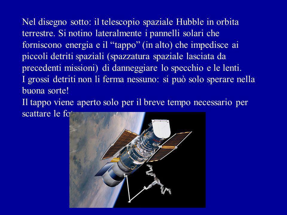 Nel disegno sotto: il telescopio spaziale Hubble in orbita terrestre