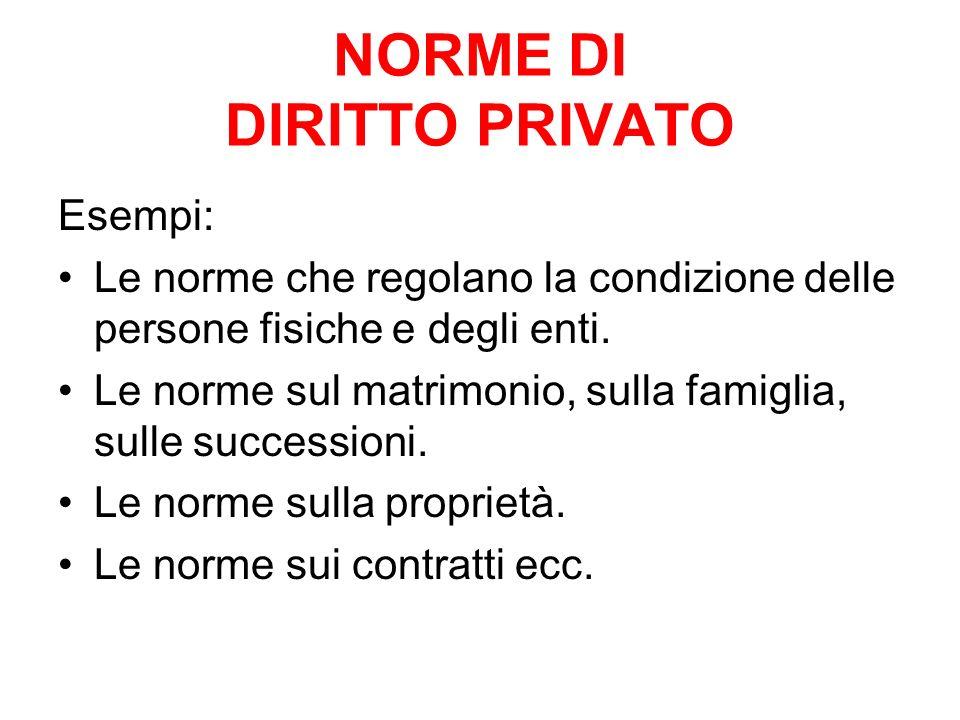 NORME DI DIRITTO PRIVATO