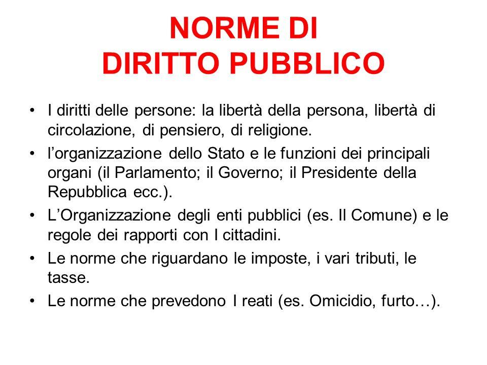 NORME DI DIRITTO PUBBLICO
